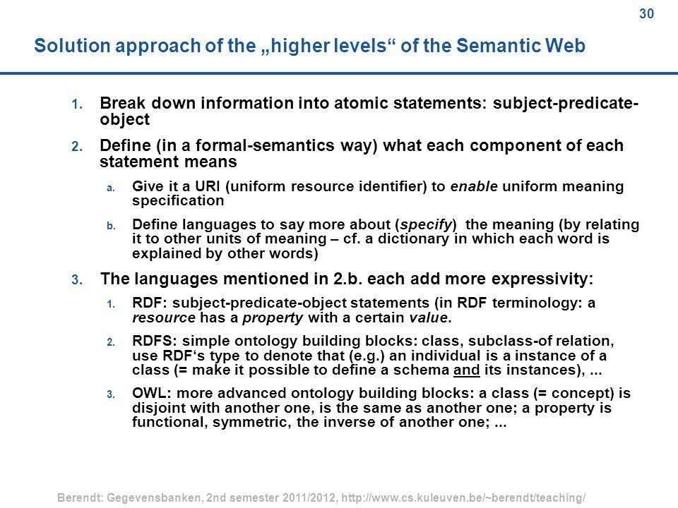 "30 Berendt: Gegevensbanken, 2nd semester 2011/2012, http://www.cs.kuleuven.be/~berendt/teaching/ 30 Solution approach of the ""higher levels of the Semantic Web 1."