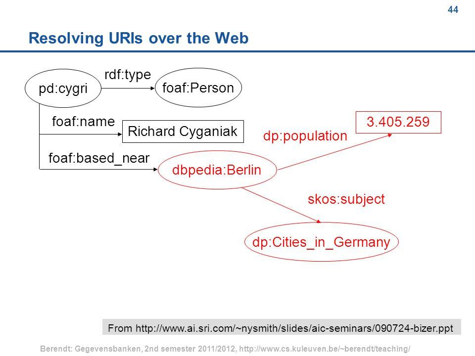 44 Berendt: Gegevensbanken, 2nd semester 2011/2012, http://www.cs.kuleuven.be/~berendt/teaching/ 44 Resolving URIs over the Web dp:Cities_in_Germany 3.405.259 dp:population skos:subject Richard Cyganiak dbpedia:Berlin foaf:name foaf:based_near foaf:Person rdf:type pd:cygri From http://www.ai.sri.com/~nysmith/slides/aic-seminars/090724-bizer.ppt