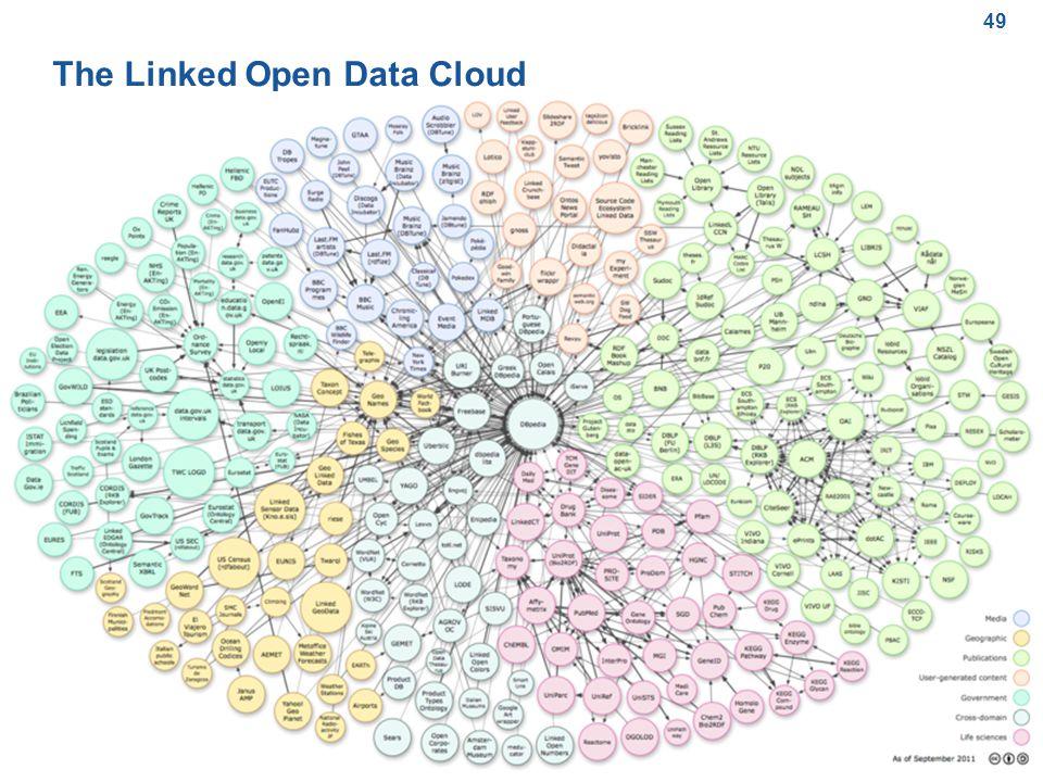 49 Berendt: Gegevensbanken, 2nd semester 2011/2012, http://www.cs.kuleuven.be/~berendt/teaching/ 49 The Linked Open Data Cloud