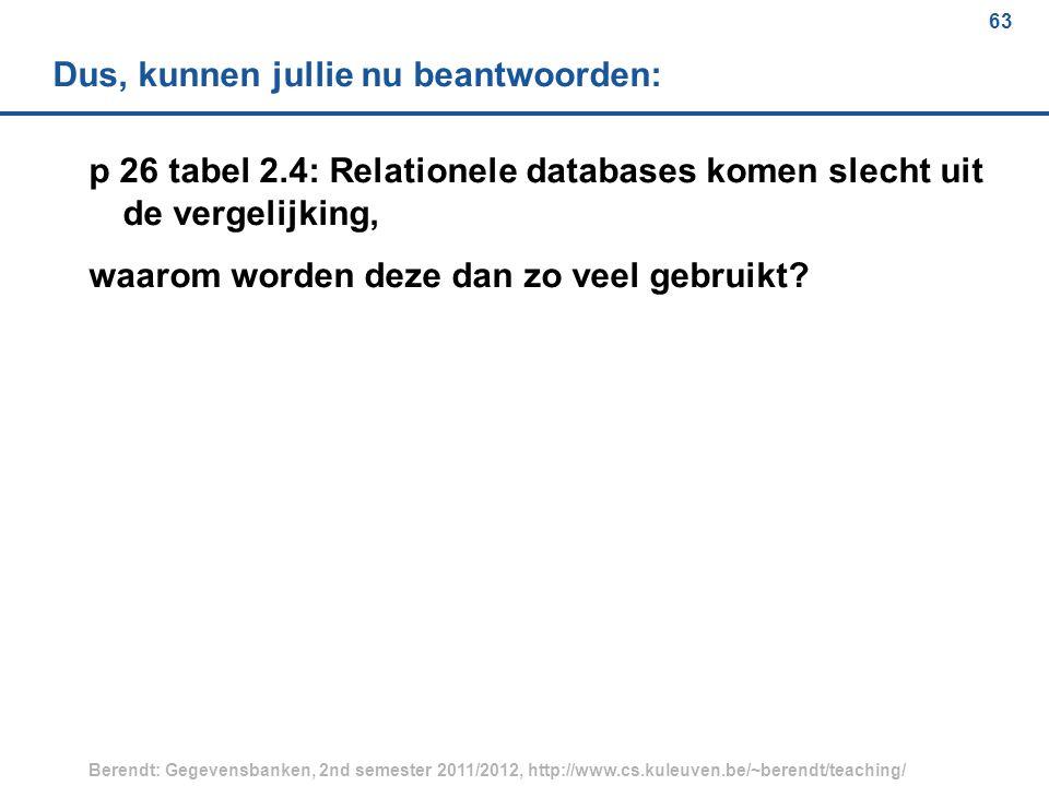 63 Berendt: Gegevensbanken, 2nd semester 2011/2012, http://www.cs.kuleuven.be/~berendt/teaching/ 63 Dus, kunnen jullie nu beantwoorden: p 26 tabel 2.4: Relationele databases komen slecht uit de vergelijking, waarom worden deze dan zo veel gebruikt