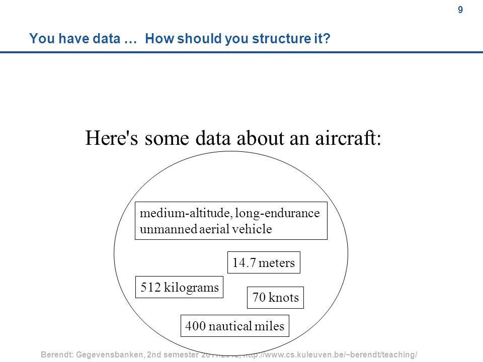 9 Berendt: Gegevensbanken, 2nd semester 2011/2012, http://www.cs.kuleuven.be/~berendt/teaching/ 9 You have data … How should you structure it.