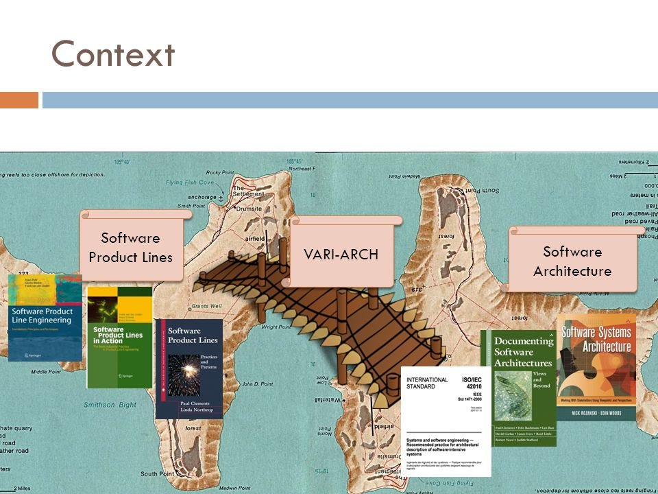 Context Software Architecture Software Product Lines VARI-ARCH
