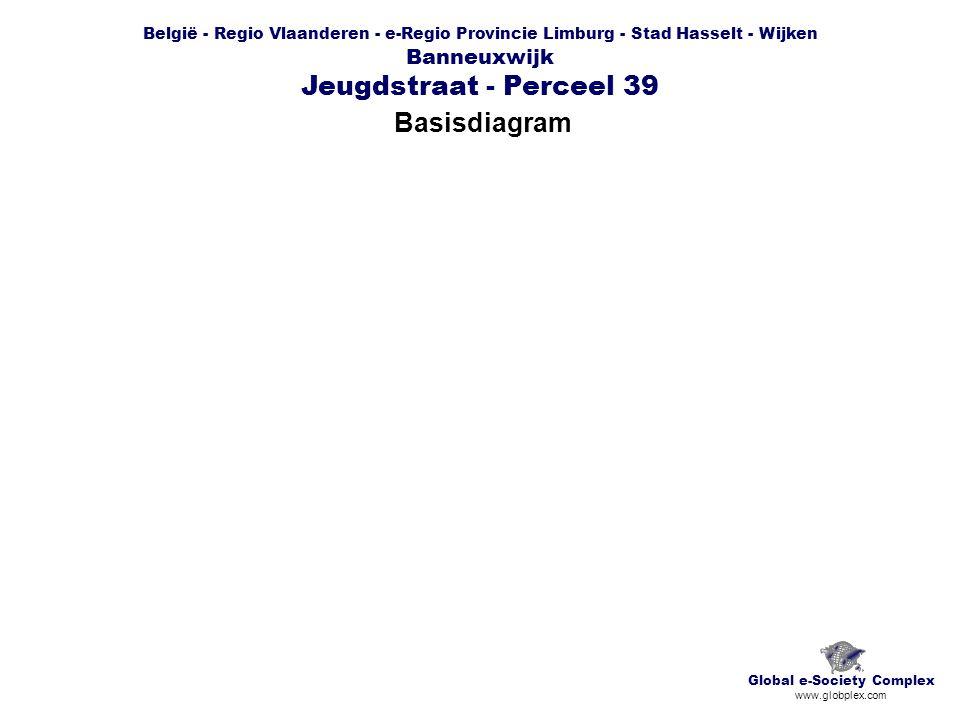België - Regio Vlaanderen - e-Regio Provincie Limburg - Stad Hasselt - Wijken Banneuxwijk Jeugdstraat - Perceel 39 Basisdiagram Global e-Society Complex www.globplex.com
