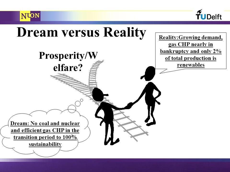 Dream versus Reality Prosperity/W elfare.