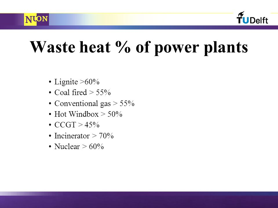 Waste heat % of power plants Lignite >60% Coal fired > 55% Conventional gas > 55% Hot Windbox > 50% CCGT > 45% Incinerator > 70% Nuclear > 60%