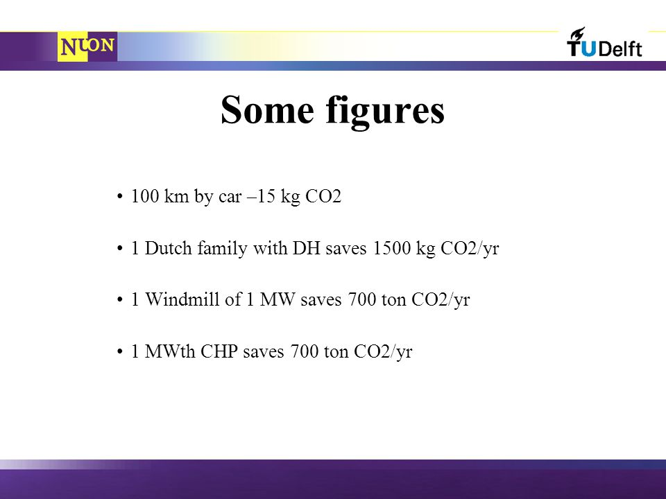 Some figures 100 km by car –15 kg CO2 1 Dutch family with DH saves 1500 kg CO2/yr 1 Windmill of 1 MW saves 700 ton CO2/yr 1 MWth CHP saves 700 ton CO2/yr