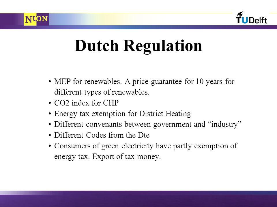 Dutch Regulation MEP for renewables.