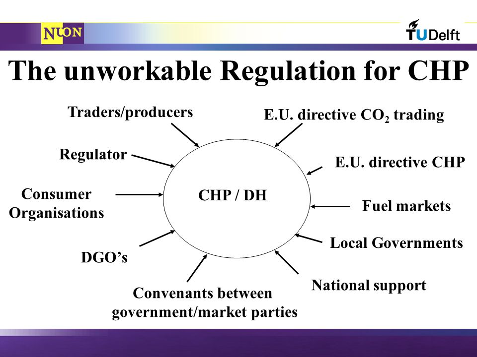 The unworkable Regulation for CHP CHP / DH Regulator DGO's Consumer Organisations Convenants between government/market parties National support Local Governments E.U.
