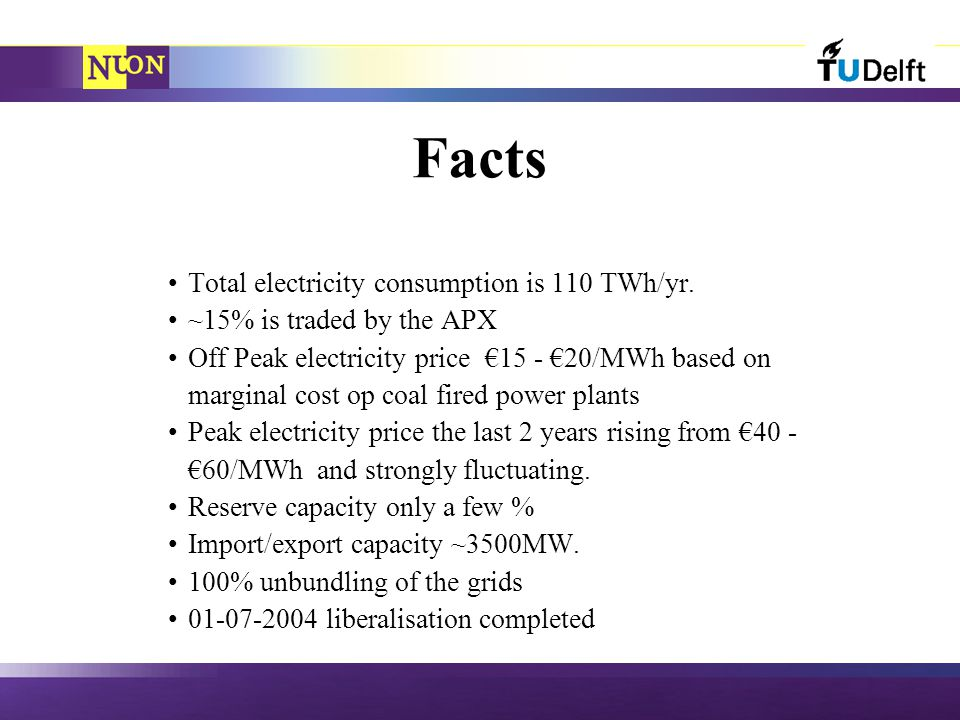 Facts Total electricity consumption is 110 TWh/yr.