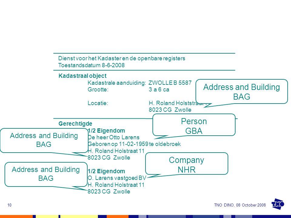 TNO DINO, 08 October 200810 Dienst voor het Kadaster en de openbare registers Toestandsdatum 8-6-2008 Kadastraal object Kadastrale aanduiding: ZWOLLE B 5587 Grootte: 3 a 6 ca Locatie: H.