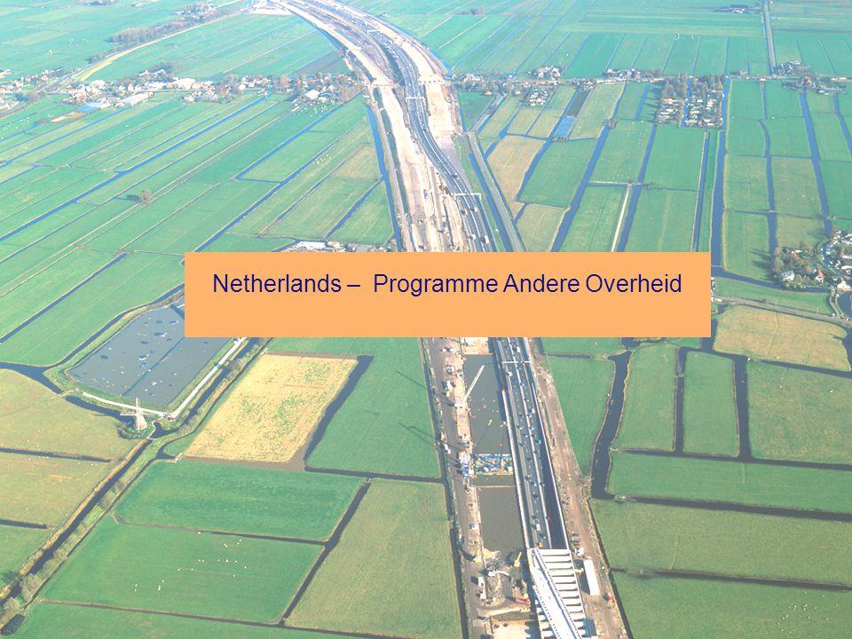 TNO DINO, 08 October 20083 Netherlands – Programme Andere Overheid