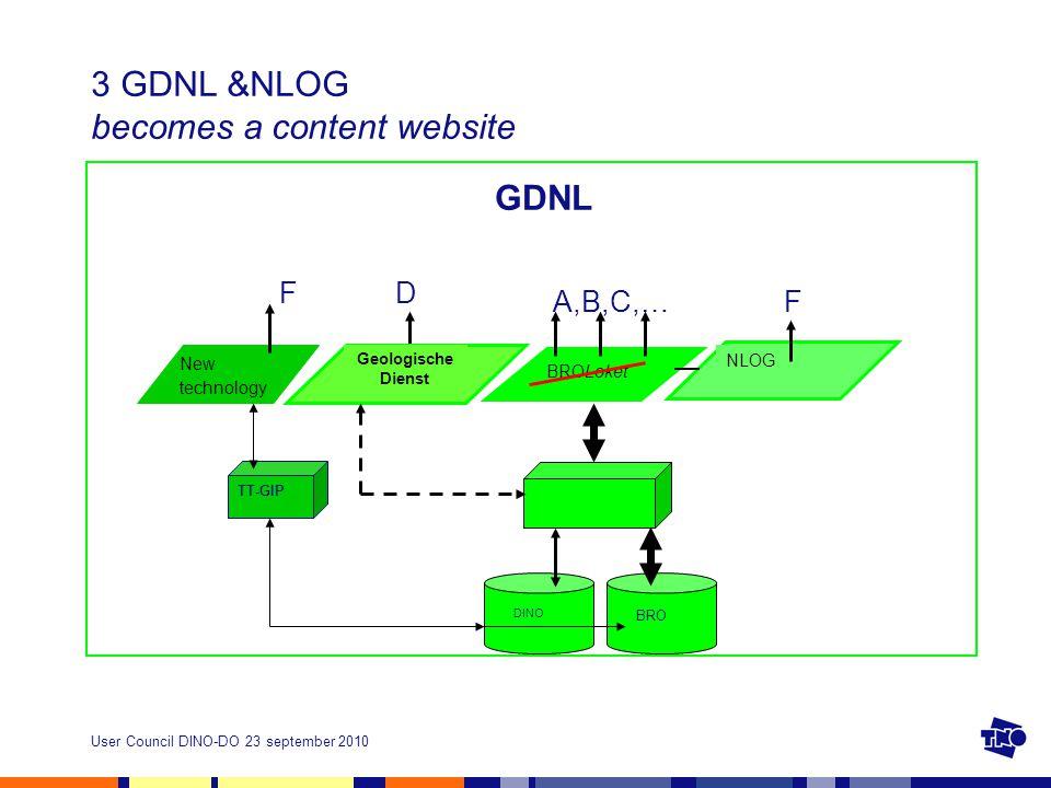 User Council DINO-DO 23 september 2010 3 GDNL &NLOG becomes a content website DINO BRO BROLoket A,B,C,… NLOG F Geologische Dienst D New technology TT-GIP GDNL F