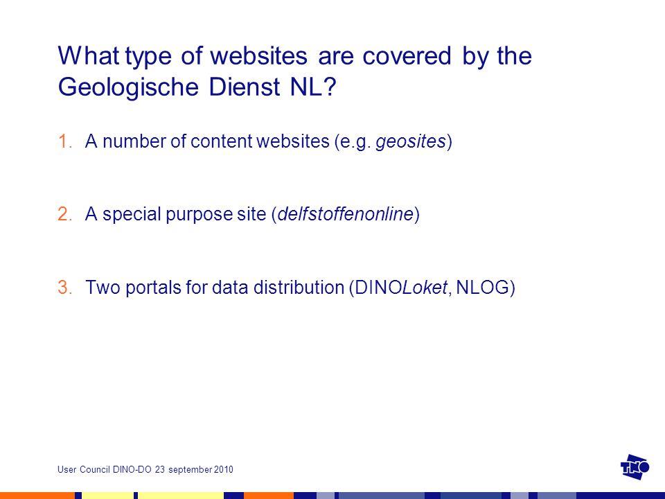 User Council DINO-DO 23 september 2010 … and a missing website TT-GIP DINOBRO BROLoket