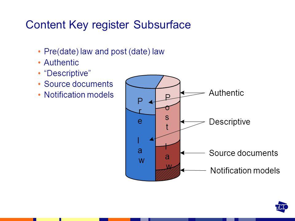 "Content Key register Subsurface Pre(date) law and post (date) law Authentic ""Descriptive"" Source documents Notification models Source documents Descri"