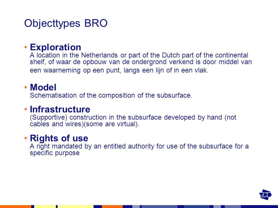 Objecttypes BRO Exploration A location in the Netherlands or part of the Dutch part of the continental shelf, of waar de opbouw van de ondergrond verkend is door middel van een waarneming op een punt, langs een lijn of in een vlak.
