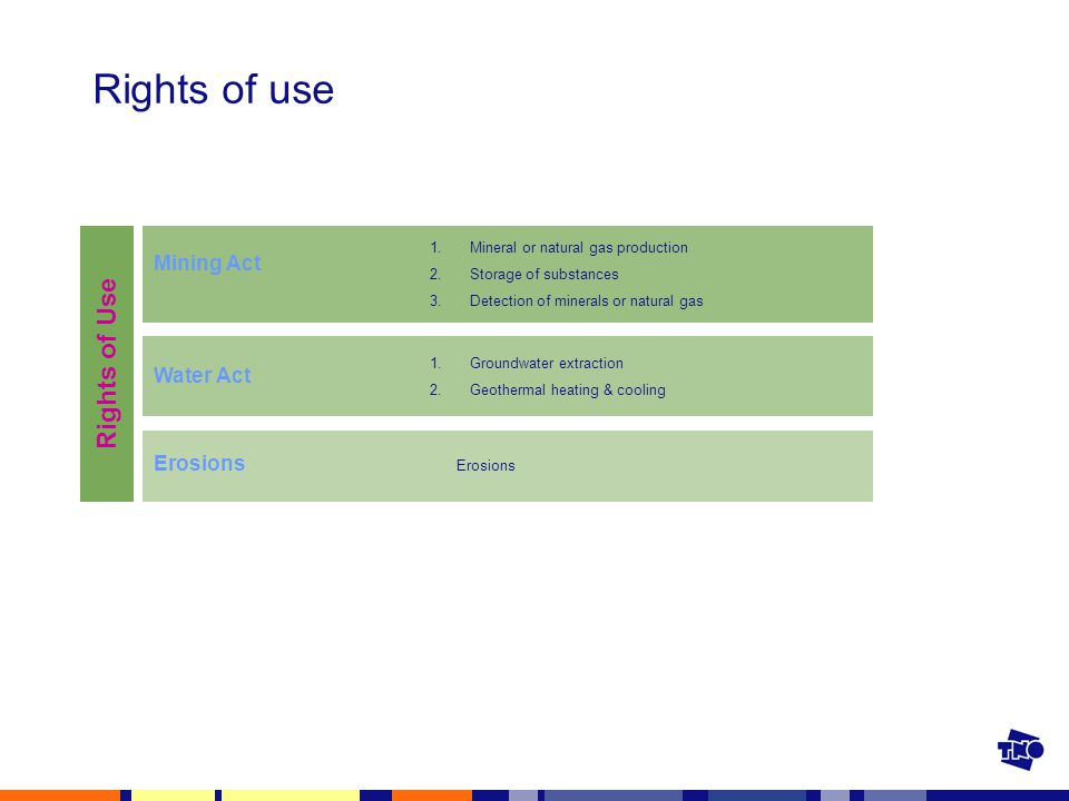 Rights of use Rights of Use 1.Mineral or natural gas production 2.Storage of substances 3.Detection of minerals or natural gas Mining Act Water Act Erosions 1.Groundwater extraction 2.Geothermal heating & cooling