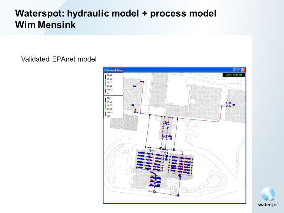 Validated EPAnet model Waterspot: hydraulic model + process model Wim Mensink