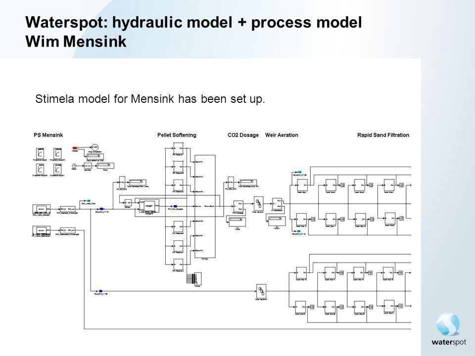 Stimela model for Mensink has been set up. Waterspot: hydraulic model + process model Wim Mensink