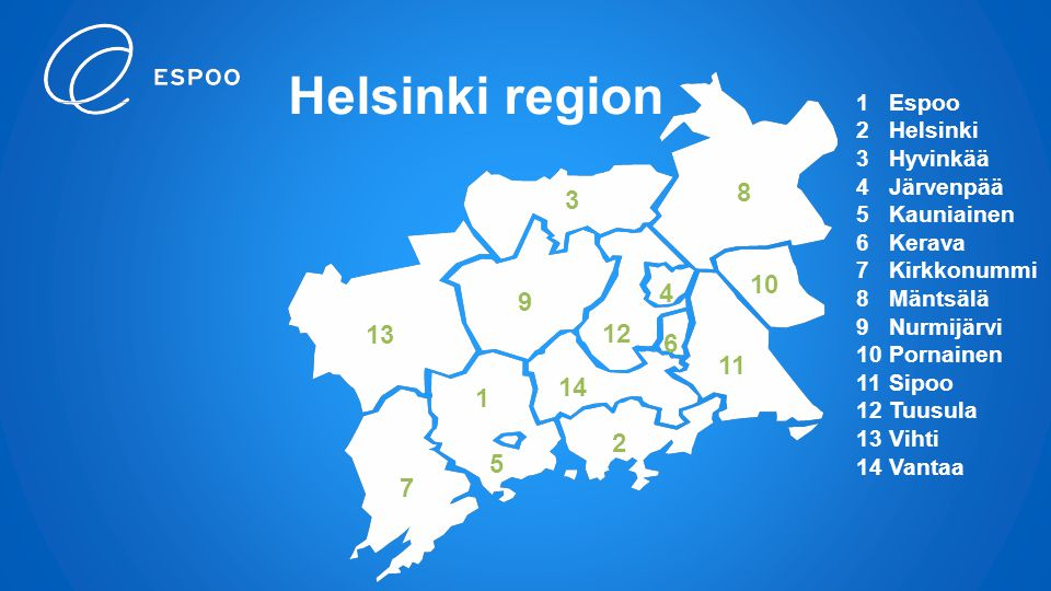 Espoo Helsinki Hyvinkää Järvenpää Kauniainen Kerava Kirkkonummi Mäntsälä Nurmijärvi Pornainen Sipoo Tuusula Vihti Vantaa 1 2 11 10 8 3 4 6 12 9 13 7 1 2 3 4 5 6 7 8 9 10 11 12 13 14 5 Helsinki region 14