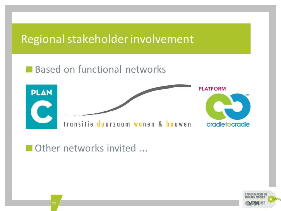 11 Regional stakeholder involvement  Based on functional networks  Other networks invited...