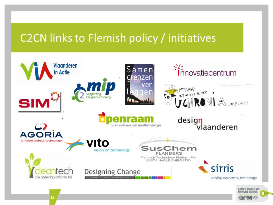 12 C2CN links to Flemish policy / initiatives