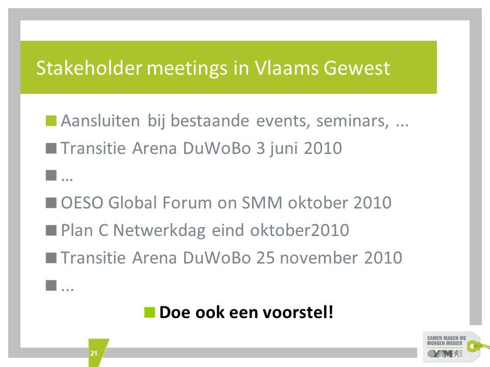 21 What's INTERREG IVC .  Aansluiten bij bestaande events, seminars,...