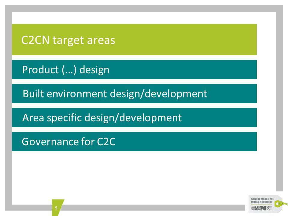 6 C2CN target areas Product (…) design Built environment design/developmentArea specific design/developmentGovernance for C2C Framework for C2C