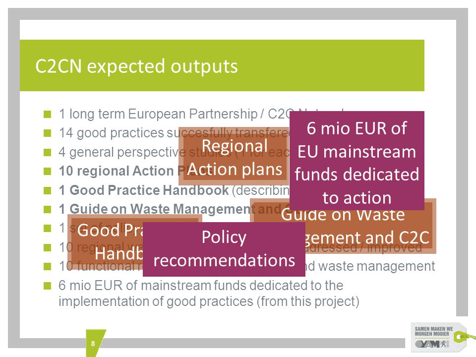 8 C2CN expected outputs  1 long term European Partnership / C2C Network  14 good practices succesfully transfered (minimal)  4 general perspective studies (1 for each target area)  10 regional Action Plans  1 Good Practice Handbook (describing good practices)  1 Guide on Waste Management and C2C  1 set of policy recommendations  10 regional waste management policies addressed / improved  10 functional regional networks on C2C and waste management  6 mio EUR of mainstream funds dedicated to the implementation of good practices (from this project) Regional Action plans Guide on Waste Management and C2C Good Practices Handbook 6 mio EUR of EU mainstream funds dedicated to action Policy recommendations