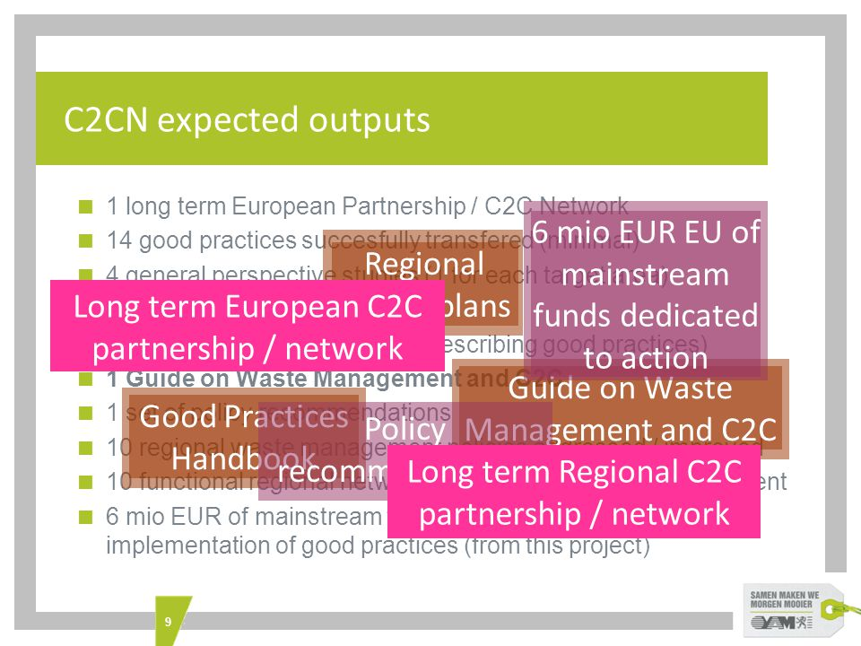 9 C2CN expected outputs  1 long term European Partnership / C2C Network  14 good practices succesfully transfered (minimal)  4 general perspective studies (1 for each target area)  10 regional Action Plans  1 Good Practice Handbook (describing good practices)  1 Guide on Waste Management and C2C  1 set of policy recommendations  10 regional waste management policies addressed / improved  10 functional regional networks on C2C and waste management  6 mio EUR of mainstream funds dedicated to the implementation of good practices (from this project) Regional Action plans Guide on Waste Management and C2C Good Practices Handbook Long term European C2C partnership / network 6 mio EUR EU of mainstream funds dedicated to action Policy recommendations Long term Regional C2C partnership / network
