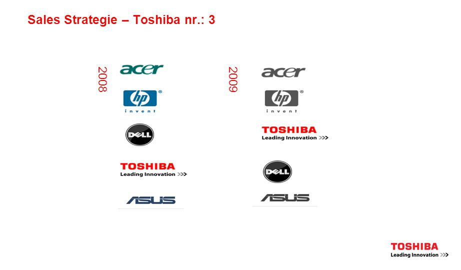 Sales Strategie – Toshiba nr.: 3 20082009