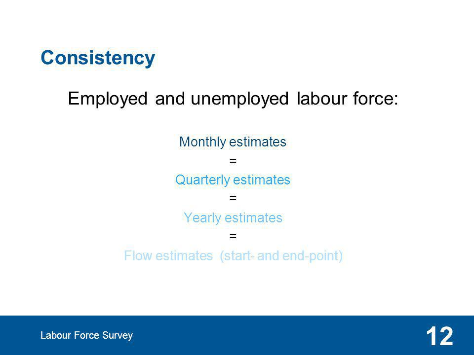 Consistency Labour Force Survey 12 Employed and unemployed labour force: Monthly estimates = Quarterly estimates = Yearly estimates = Flow estimates (start- and end-point)