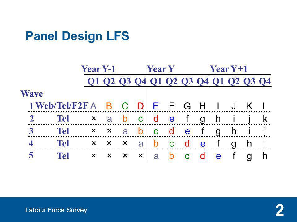 2 Panel Design LFS