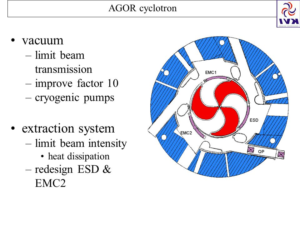 AGOR cyclotron vacuum – –limit beam transmission – –improve factor 10 – –cryogenic pumps extraction system – –limit beam intensity heat dissipation –
