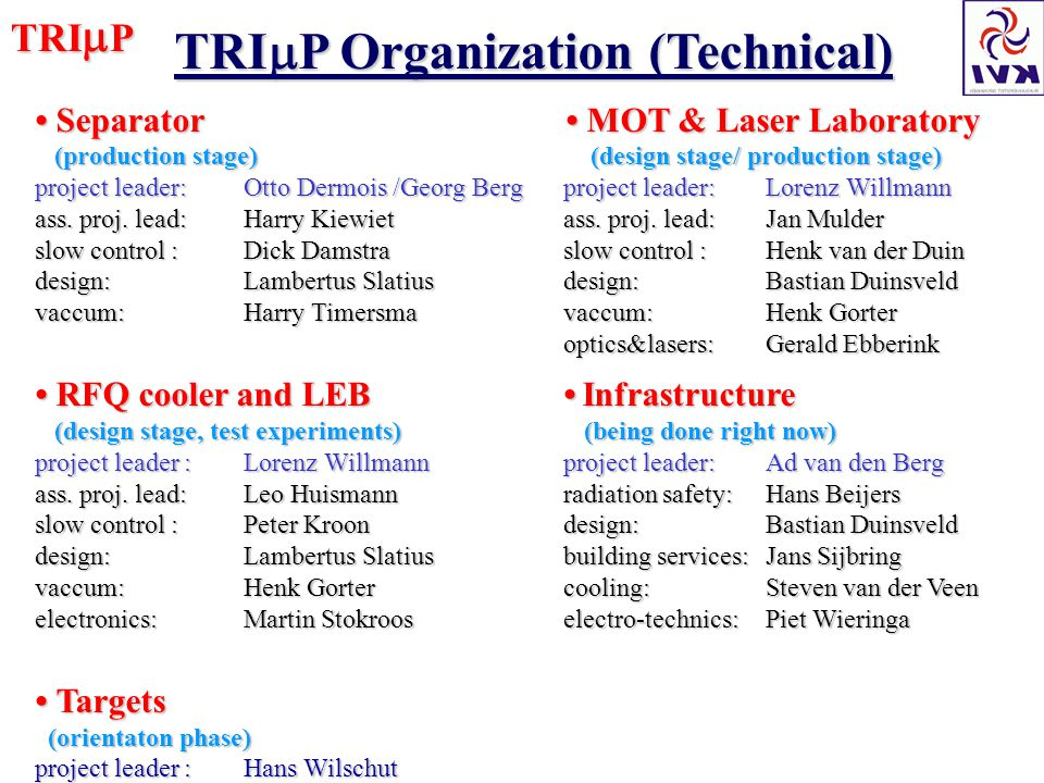 TRI  P TRI  P Organization (Technical) TRI  P Organization (Technical) Separator MOT & Laser Laboratory Separator MOT & Laser Laboratory (production stage) (design stage/ production stage) (production stage) (design stage/ production stage) project leader: Otto Dermois /Georg Berg project leader: Lorenz Willmann ass.
