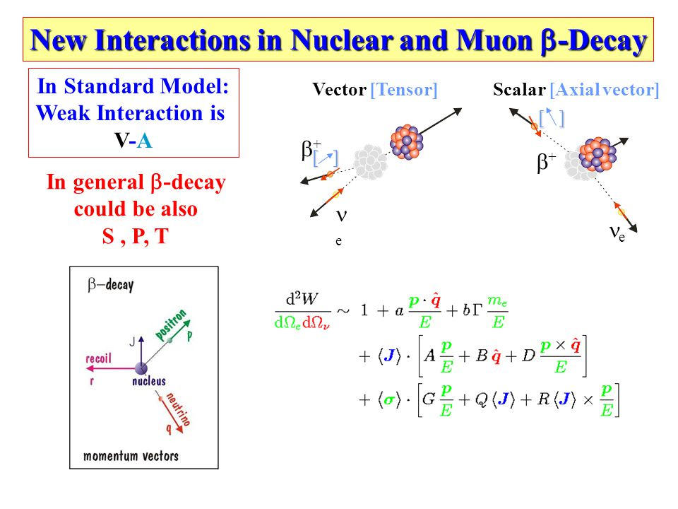 New Interactions in Nuclear and Muon  -Decay In Standard Model: Weak Interaction is V-A In general  -decay could be also S, P, T Vector [Tensor] ++ e [ ] Scalar [Axial vector] ++ e [ ]