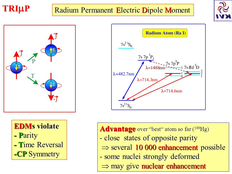 TRI  P Radium Permanent Electric Dipole Moment EDMs violate - Parity - Time Reversal -CP Symmetry Advantage over best atom so far ( 199 Hg) - close states of opposite parity  several 10 000 enhancement possible  several 10 000 enhancement possible - some nuclei strongly deformed  may give nuclear enhancement  may give nuclear enhancement 6