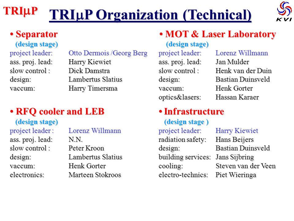 TRI  P TRI  P Organization (Technical) TRI  P Organization (Technical) Separator MOT & Laser Laboratory Separator MOT & Laser Laboratory (design stage) (design stage) (design stage) (design stage) project leader: Otto Dermois /Georg Berg project leader: Lorenz Willmann ass.