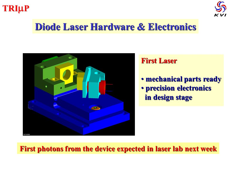 TRI  P Diode Laser Hardware & Electronics First Laser mechanical parts ready mechanical parts ready precision electronics precision electronics in design stage in design stage First photons from the device expected in laser lab next week