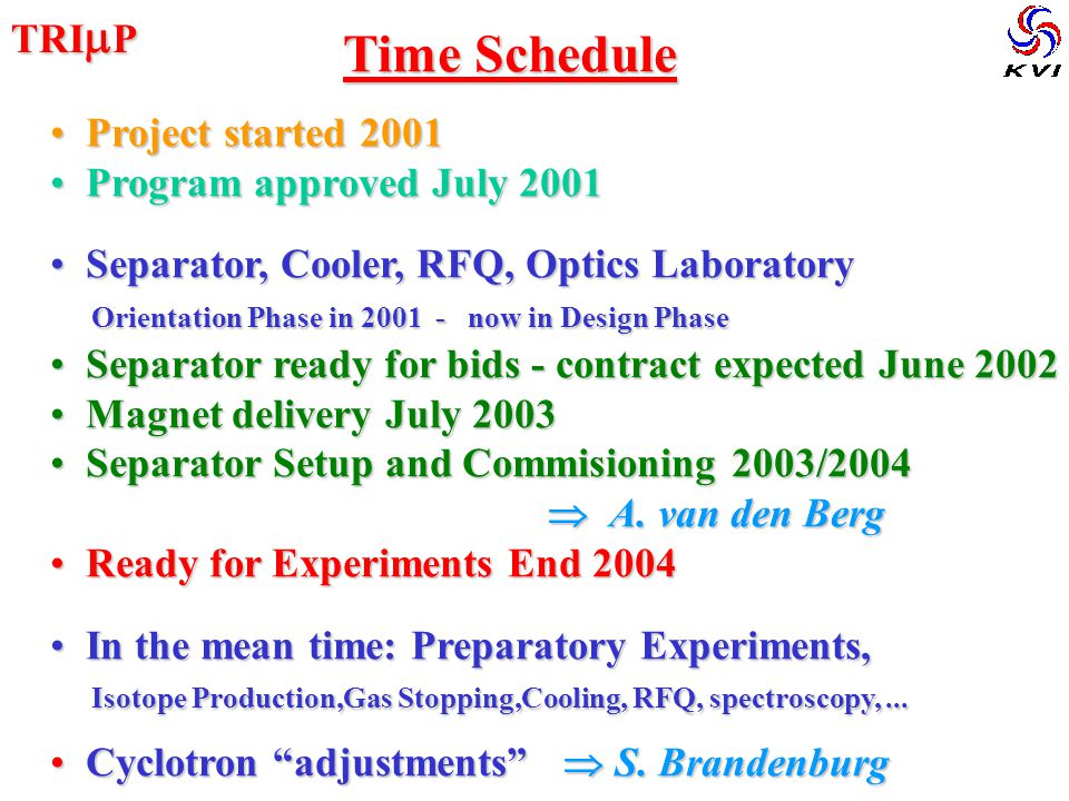 Time Schedule Project started 2001 Program approved July 2001 Separator, Cooler, RFQ, Optics Laboratory Orientation Phase in now in Design Phase Separator ready for bids - contract expected June 2002 Magnet delivery July 2003 Separator Setup and Commisioning 2003/2004     A.