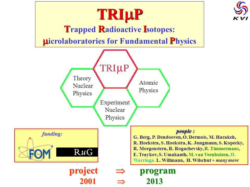 project  program 2001   2013 TRI  P T R I  P TRI  P T rapped R adioactive I sotopes:  icrolaboratories for Fundamental P hysics Theory Nuclear Physics Experiment Nuclear Physics Atomic Physics people : people : G.