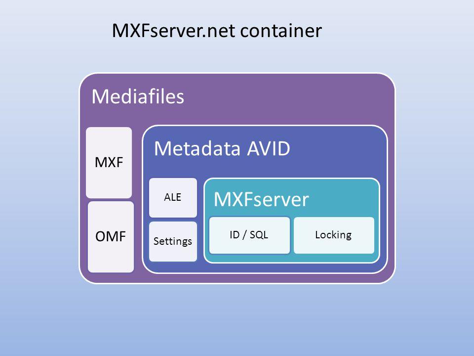 Mediafiles MXFOMF Metadata AVID ALESettings MXFserver ID / SQLLocking MXFserver.net container
