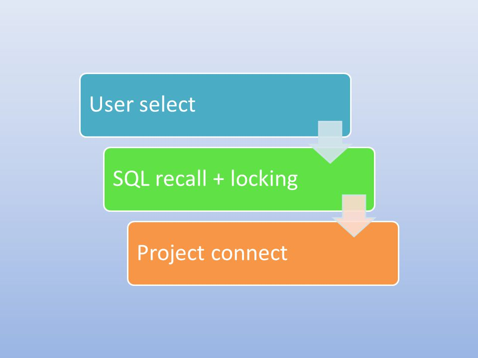 User selectSQL recall + lockingProject connect