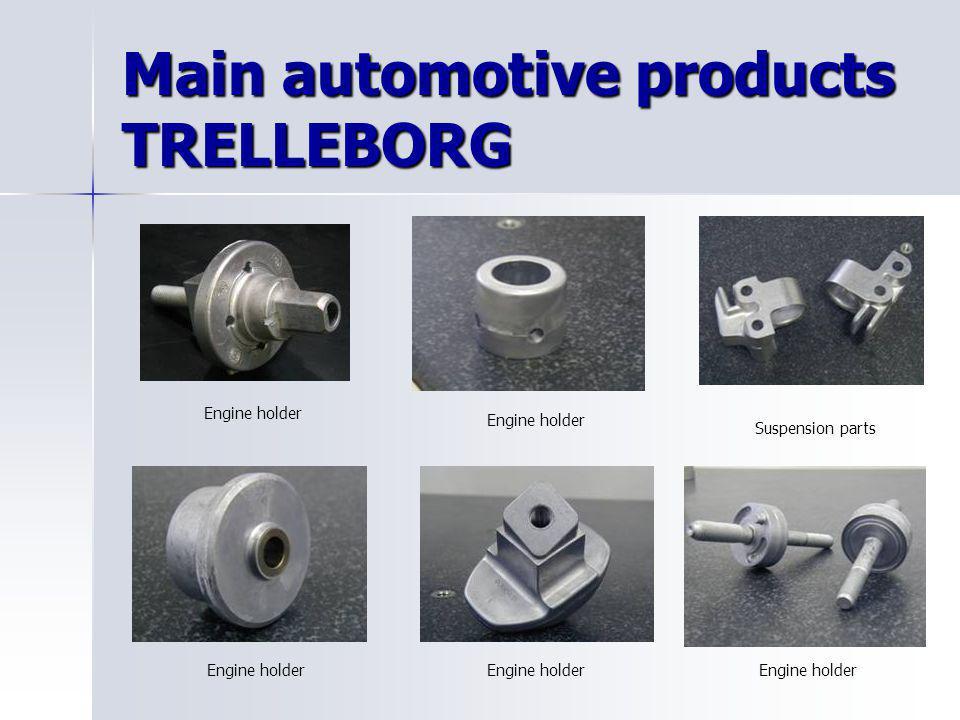 Main automotive products TRELLEBORG Engine holder Suspension parts Engine holder