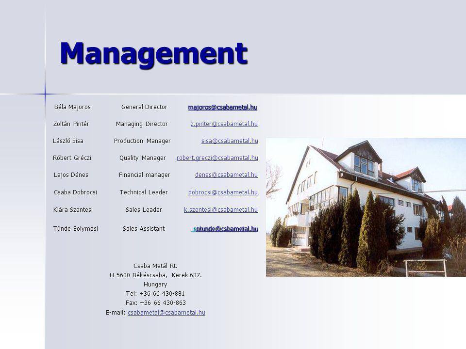Management Béla Majoros General Director majoros@csabametal.hu majoros@csabametal.hu Zoltán Pintér Managing Director z.pinter@csabametal.hu z.pinter@c