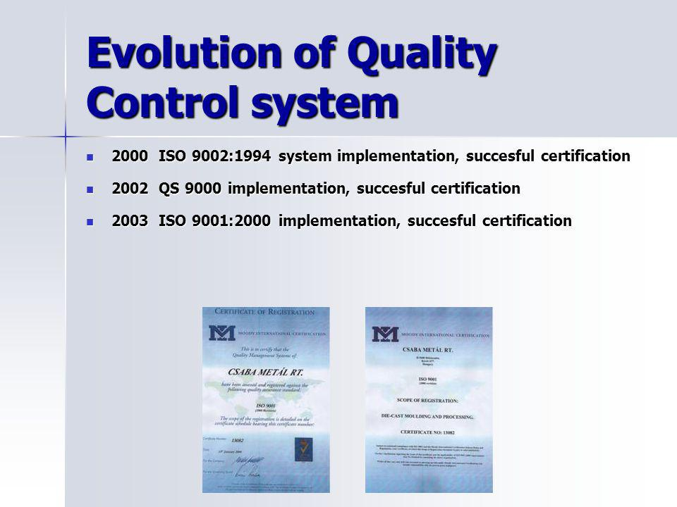 Evolution of Quality Control system 2000 ISO 9002:1994 system implementation, succesful certification 2000 ISO 9002:1994 system implementation, succes