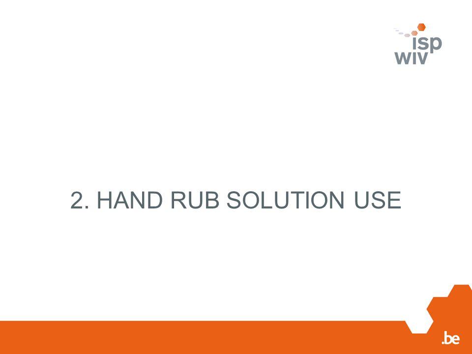 2. HAND RUB SOLUTION USE