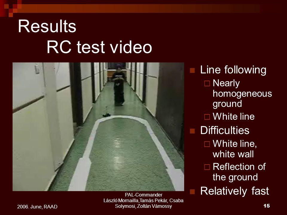 PAL-Commander László Mornailla,Tamás Pekár, Csaba Solymosi, Zoltán Vámossy15 2006. June, RAAD Results RC test video Line following  Nearly homogeneou