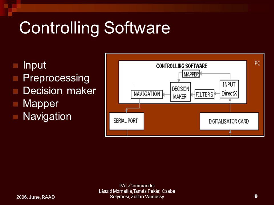 PAL-Commander László Mornailla,Tamás Pekár, Csaba Solymosi, Zoltán Vámossy9 2006. June, RAAD Controlling Software Input Preprocessing Decision maker M
