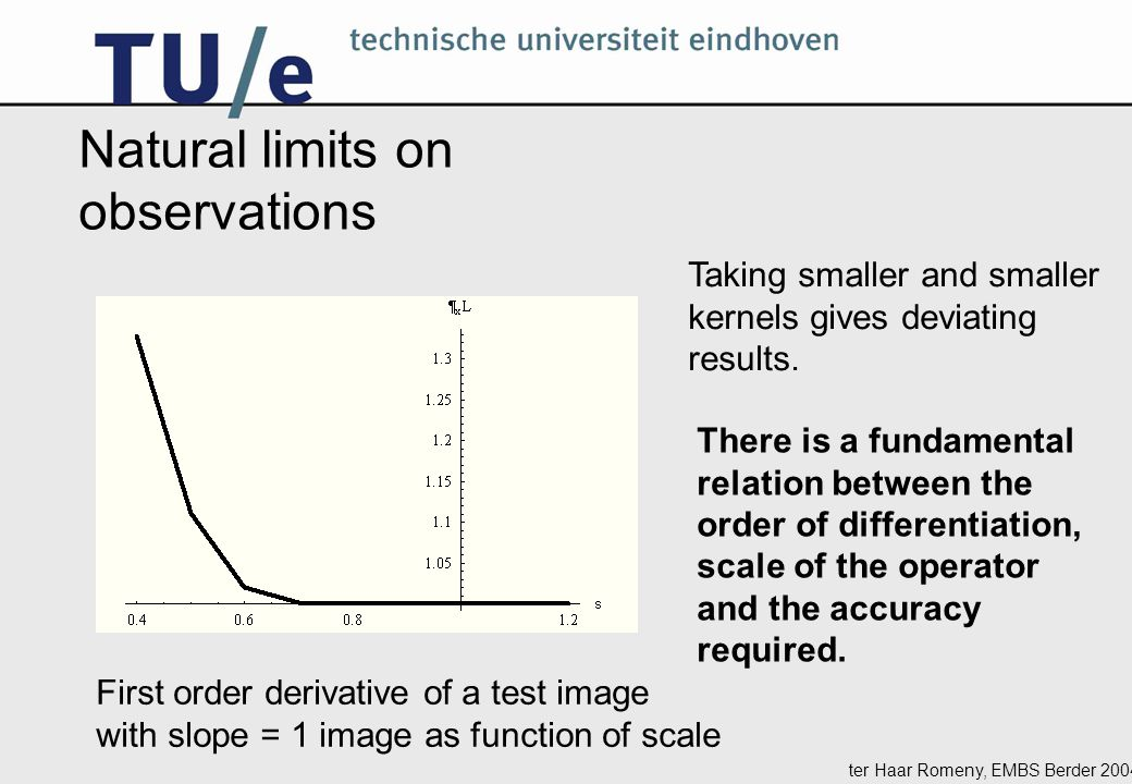 ter Haar Romeny, EMBS Berder 2004 Natural limits on observations Taking smaller and smaller kernels gives deviating results.