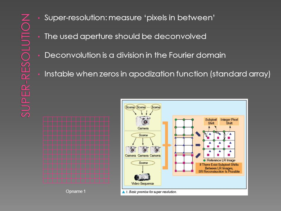 Super-resolution: measure 'pixels in between' The used aperture should be deconvolved Deconvolution is a division in the Fourier domain Instable when zeros in apodization function (standard array) Opname 2